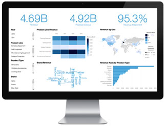 Exemple de tableau de bord IBM Cognos Analytics