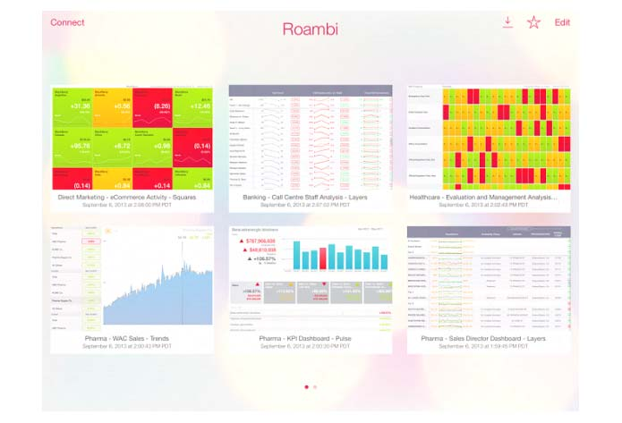 Roambi (Business Intelligence)